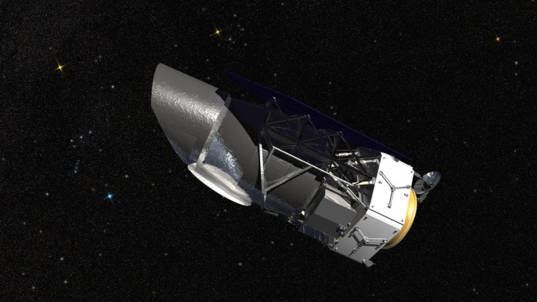 WFIRST Telescope