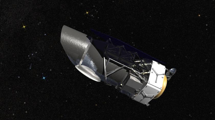 WFIRST Telescope
