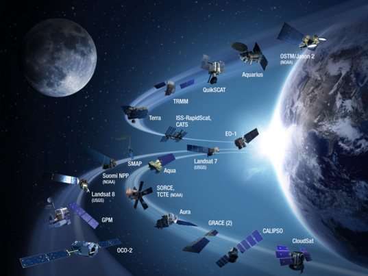 The current satellite missions operated by NASA and friends