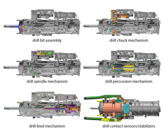 Mechanisms of Curiosity's drill