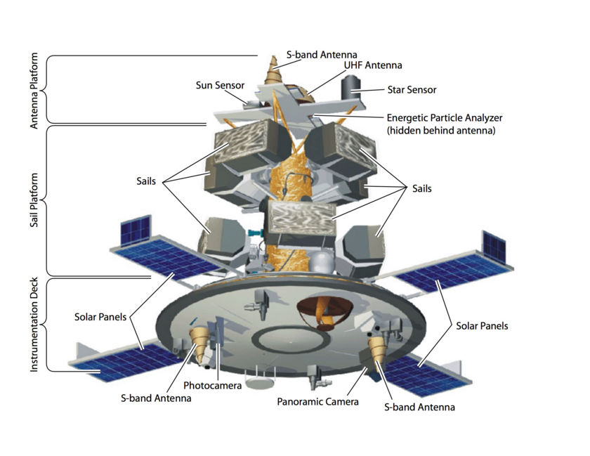 Cosmos 1 spacecraft