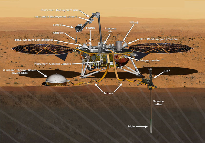 Mars InSight (labeled)