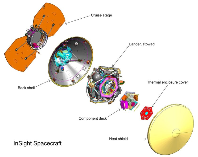 Exploded view of the InSight spacecraft