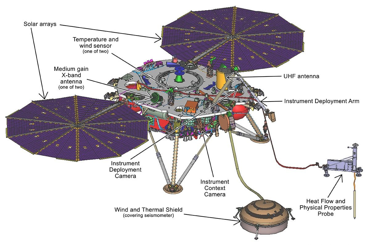 Engineering drawing of the InSight lander | The Planetary ...