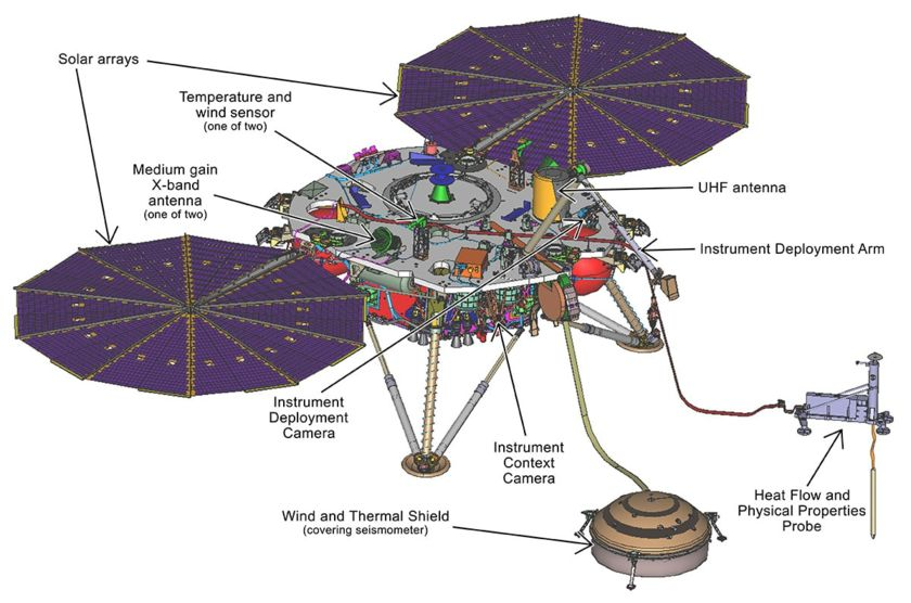 Engineering drawing of the InSight lander