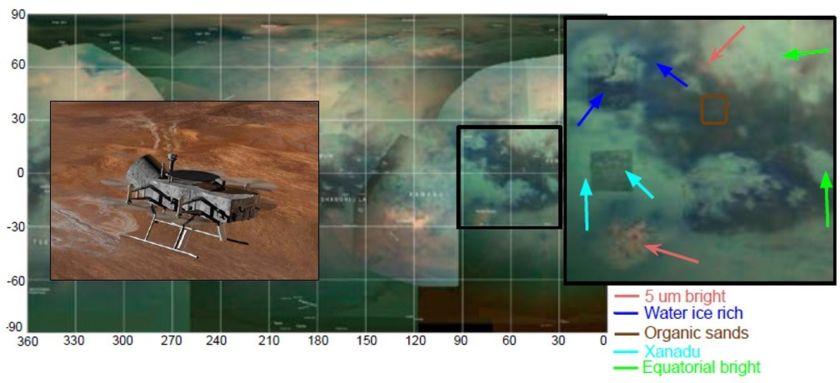 Titan terrain