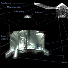 MAVEN selfie, annotated