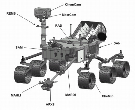 Instruments aboard the MSL rover