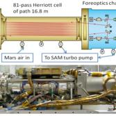 The Tunable Laser Spectrometer, part of Curiosity's Sample Analysis for Mars (SAM) suite