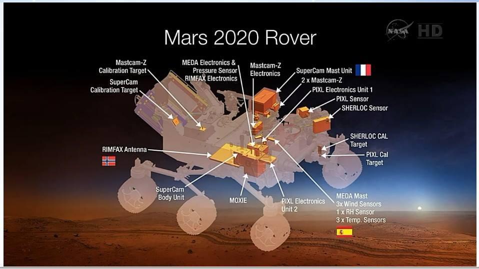 Schnittzeichnung des MARS-2020-Rovers mit der Platzierung der Instrumente, Quelle: NASA/JPL via planetary.org