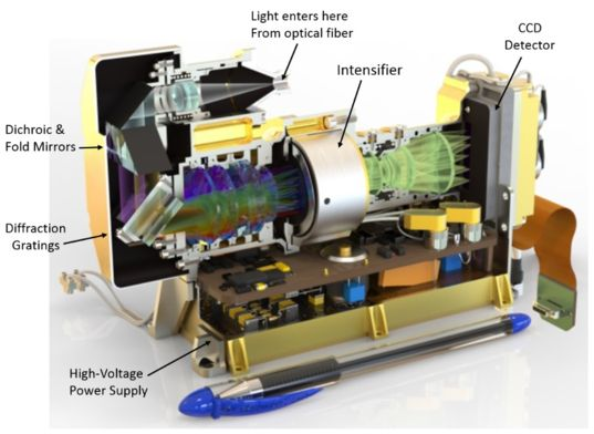 Mars 2020 SuperCam transmission spectrometer