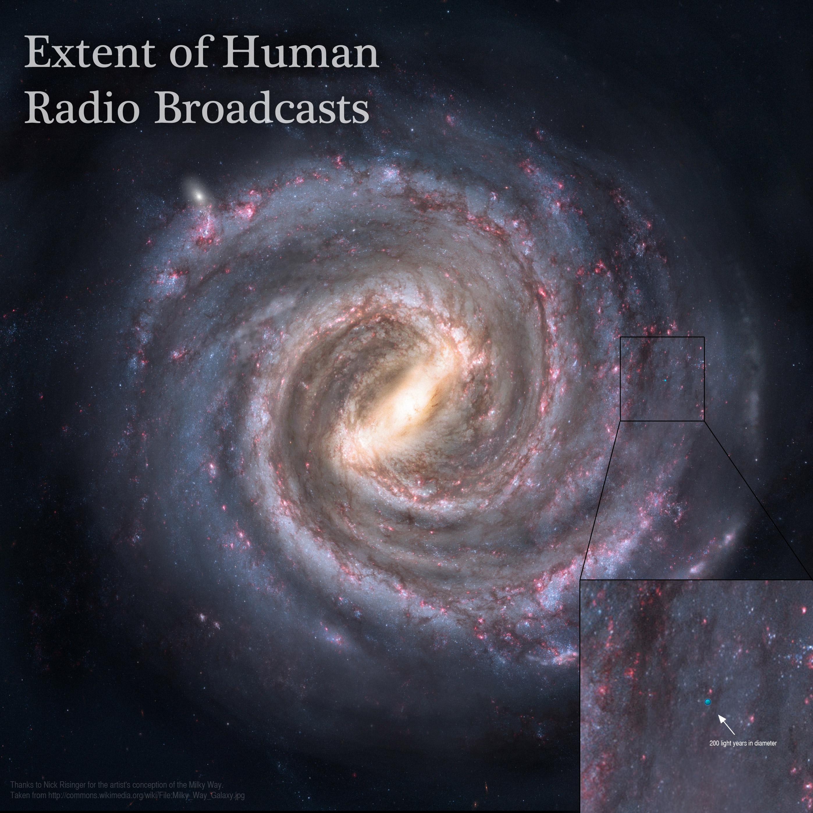 Extent of human radio broadcasts