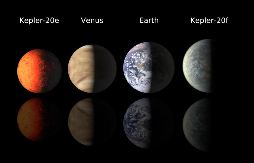 Earth-sized planets of Kepler-20