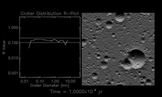 Simulating lunar cratering