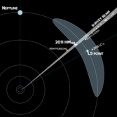 Surveying for New Horizons Kuiper Belt targets yields a Neptune Trojan