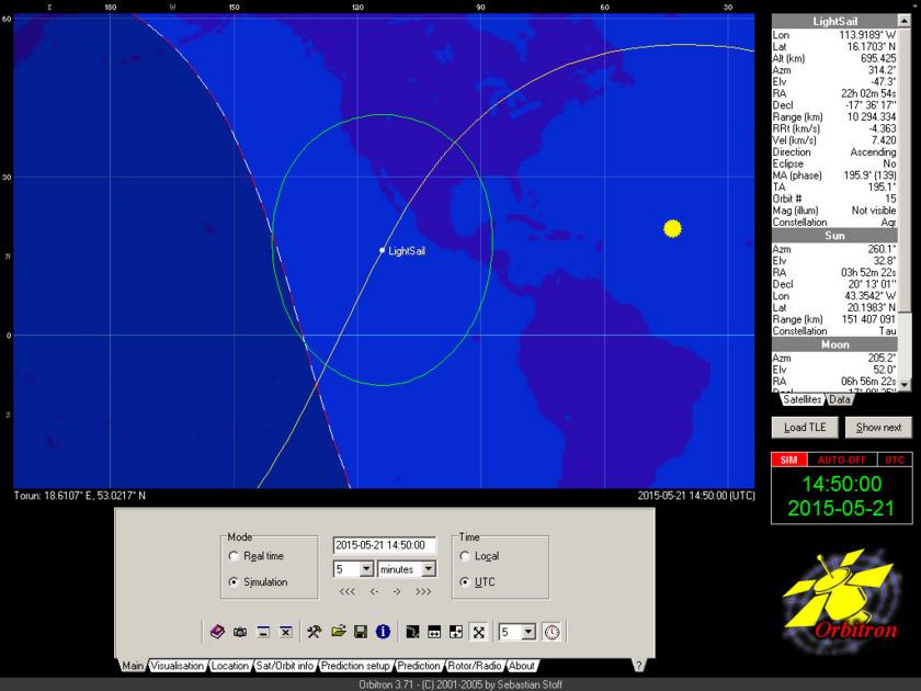 LightSail position, May 21 14:50 UTC