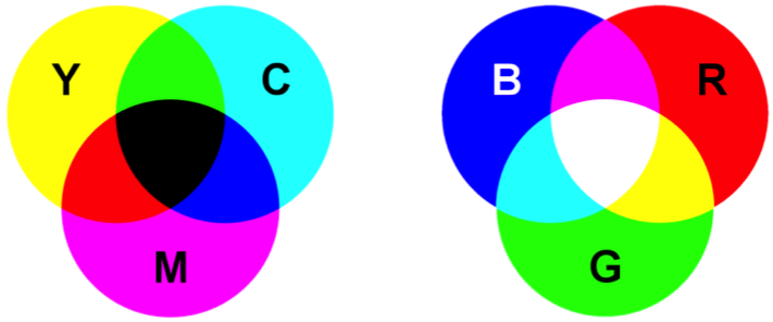 CMYK and RGB colors