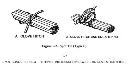 NASA specification for cable lacing (1)