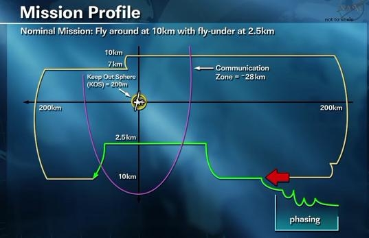 Dragon ISS approach, flight day three /></t:if><t:else><img src=