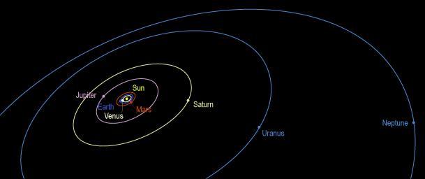 Voyager Solar System Family Portrait (key)