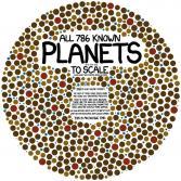 xkcd Illustrates Every Exoplanet