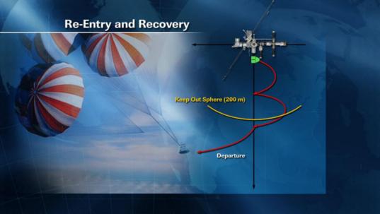 Dragon reentry schematic
