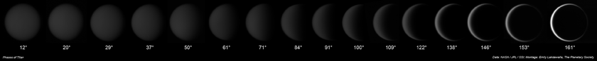 Phases of Titan