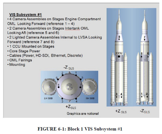 SLS Vehicle Imagery System