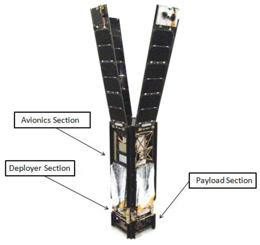 LightSail by section