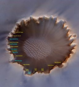 Oblique view of Victoria crater (annotated)