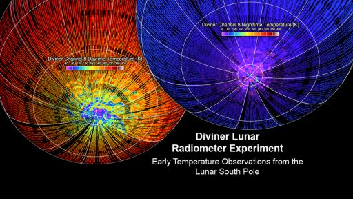 First results from LRO Diviner