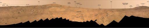 Bonestell Panorama