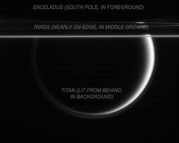 Enceladus, Titan, and the rings of Saturn (explained)