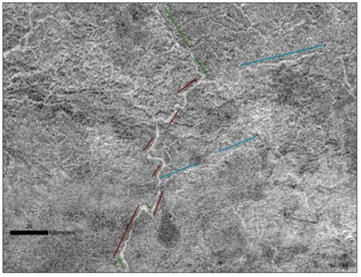 Rectangular networks on Titan