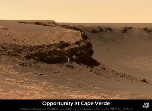 Opportunity at Cape Verde (simulated)