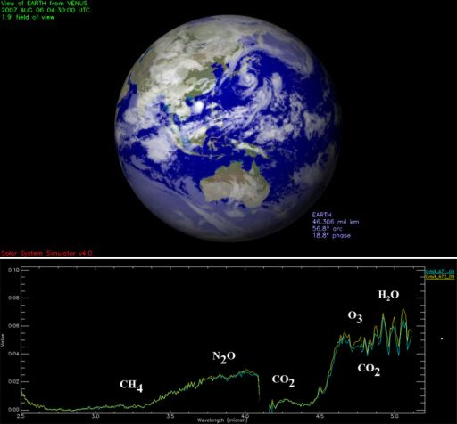 VIRTIS observes Earth as an extrasolar planet