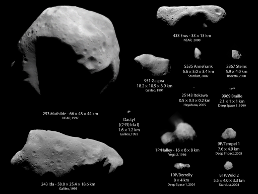 All asteroids and comets visited by spacecraft as of early 2008