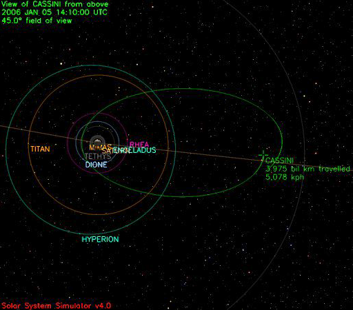 Cassini's Rev 19