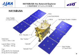 Hayabusa spacecraft