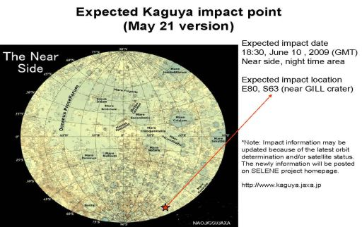 Kaguya's projected impact