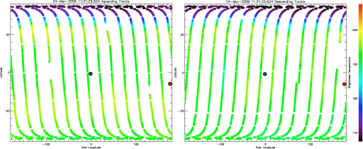 Mars Climate Sounder profiles of Mars' atmospheric temperature, March 24, 2009
