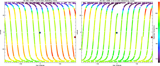 Mars Climate Sounder profiles of Mars' atmospheric temperature, March 30, 2009
