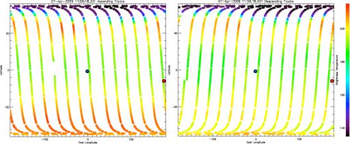 Mars Climate Sounder profiles of Mars' atmospheric temperature, April 7, 2009