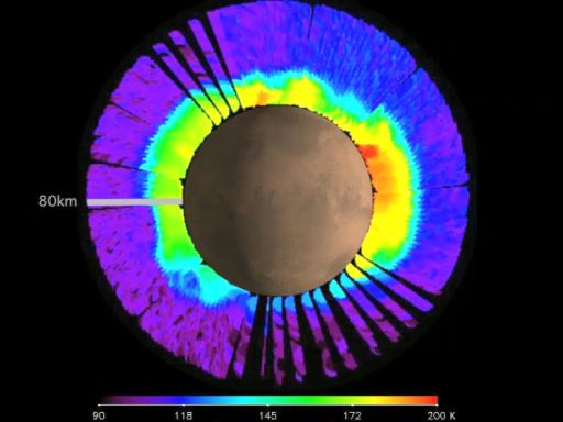 Mars Climate Sounder scans in spatial context: full scanning mode