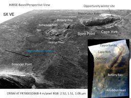 Opportunity's roving grounds
