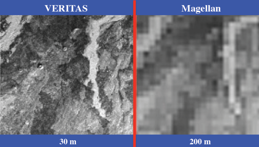 VERITAS vs Magellan