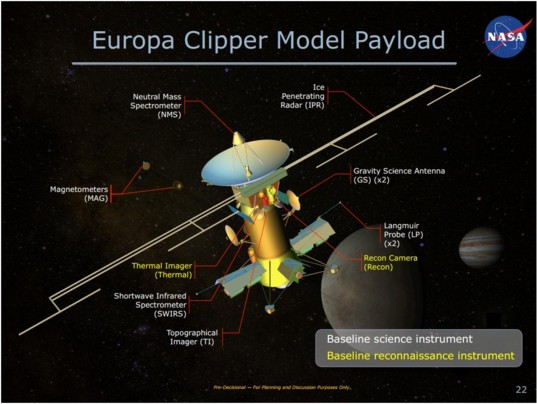 Europa Clipper Model Payload