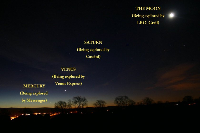 Planets over Cumbria (annotated)