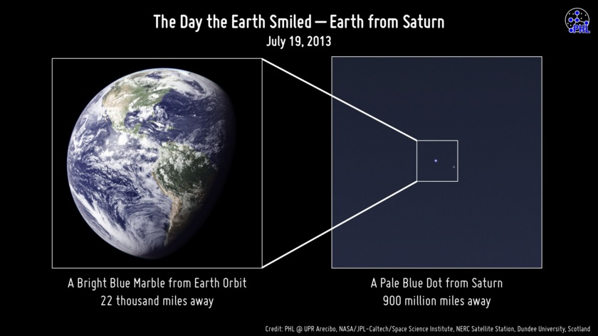 Earth  from Saturn at the moment of the