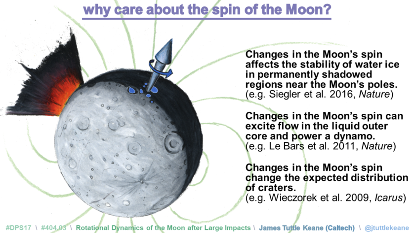 Why care about the spin of the Moon?